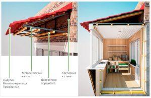 Крыша для балкона конструкция